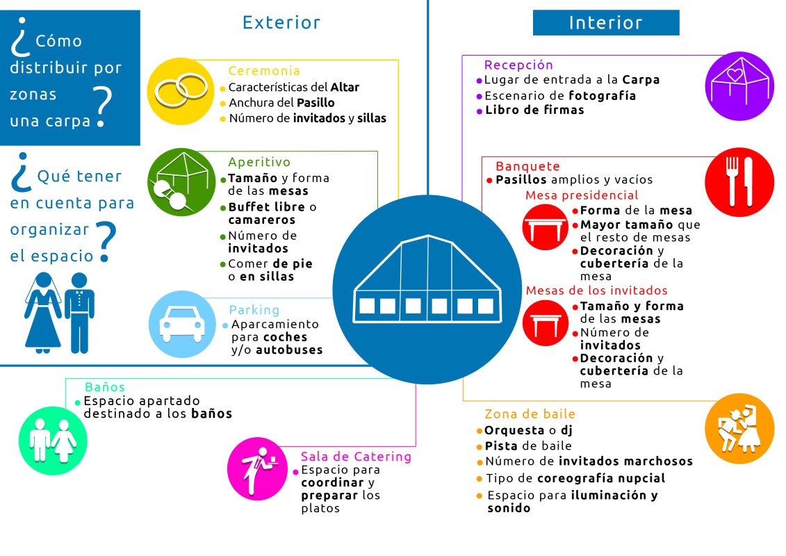 infografiacastella